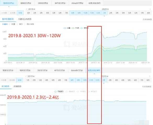 知乎蓝海2000W流量机会掘金指南 获取知乎流量的正确姿势插图6