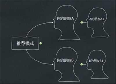 深挖微信视频号的运营策略 视频号哪几类最容易入手?插图2